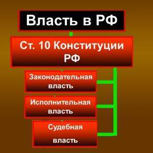 Органы власти Иваново
