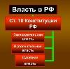 Органы власти в Иваново
